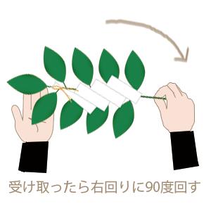 玉串奉奠01.png