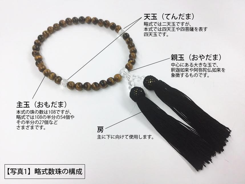 https://www.famille-kazokusou.com/guide/82da5cbf7ee944d478c4ff9626be447f0e676d80.png